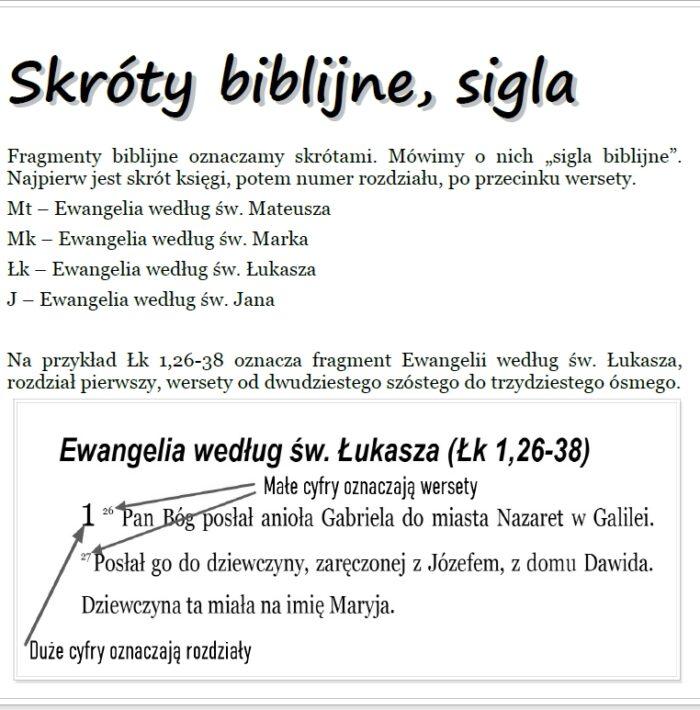 skróty biblijne sigla